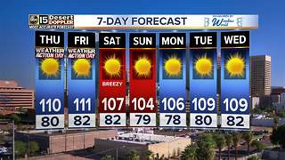 Excessive heat warning issued for Thursday