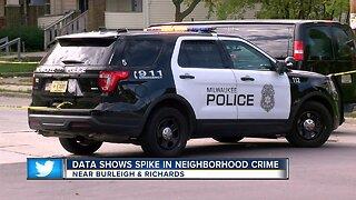 Data shows spike in neighborhood crime