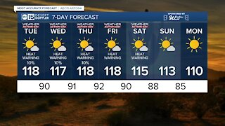 Record breaking heat expected the rest of the week