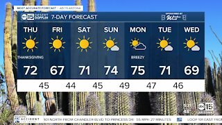 Thanksgiving forecast will hit a Valley high of 72 and sunny