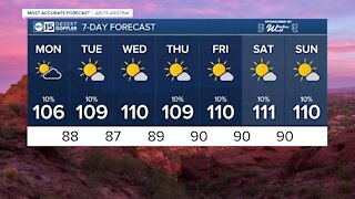 MOST ACCURATE FORECAST: Heating up as storm chances dwindle