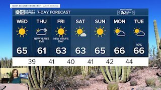 Valley temperatures staying in the 60s