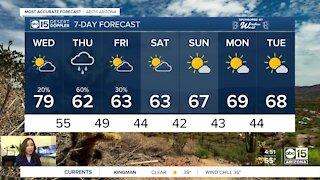 Rain chances return to the forecast