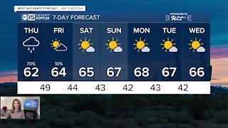 Chance of rain overnight and a major cool down