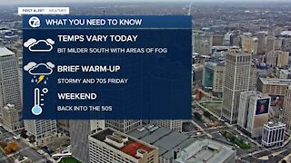 Friday warm-up with storms