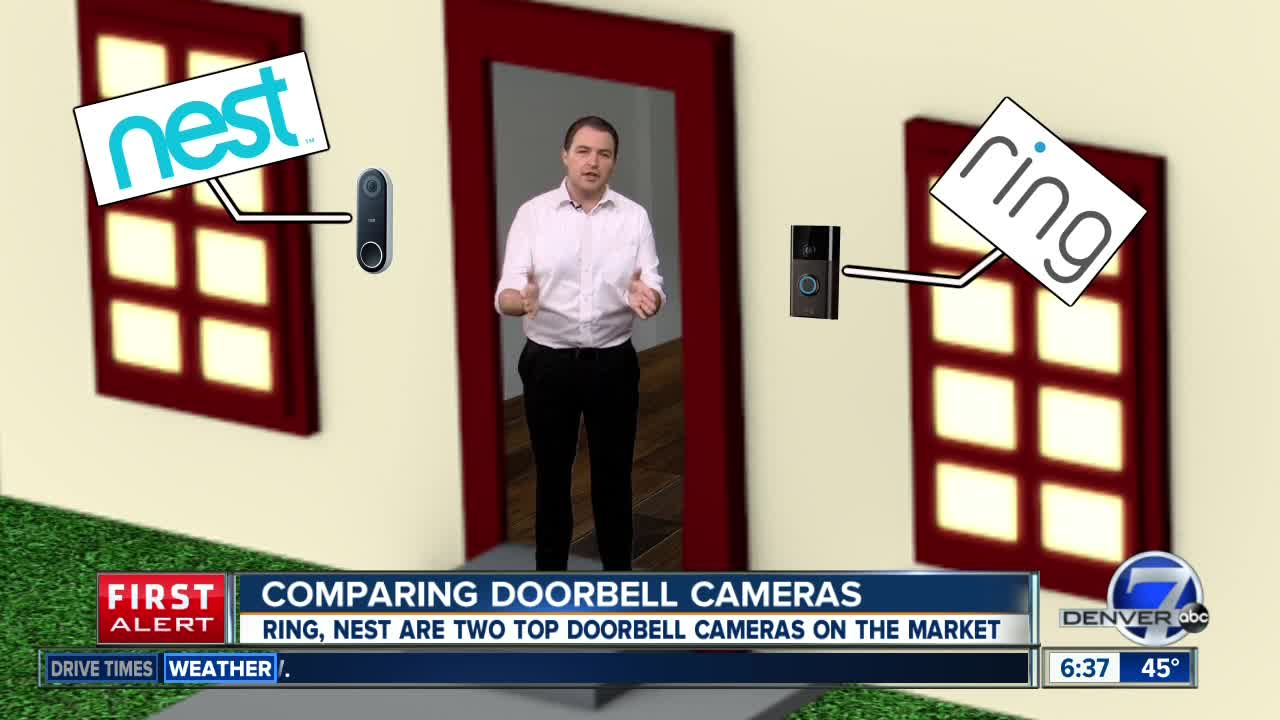 Consumer Reports names the best doorbell cameras of 2019
