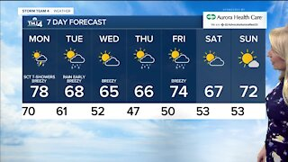 Sunny and humid weather Sunday
