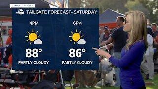 Your weekend forecast for Denver