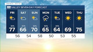 23ABC Weather for Friday, October 22, 2021