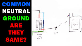 Is Common and Ground The Same Thing?
