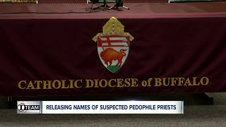 Buffalo Diocese releases names of 42 suspected pedophile priests