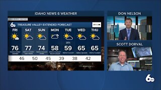 Scott Dorval's Idaho News 6 Forecast - Thursday 4/1/21