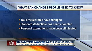 2019's tax changes and what you need to know
