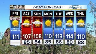 Excessive Heat Warnings still in effect through 8 p.m. Frida