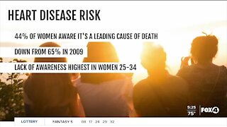 Woman and heart disease