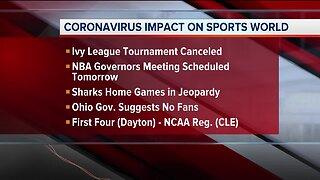 Coronavirus impact on sports world