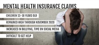 Report: children self-harm insurance claims increased in 2020