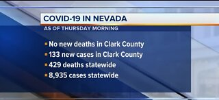 COVID-19 numbers in Nevada | June 4