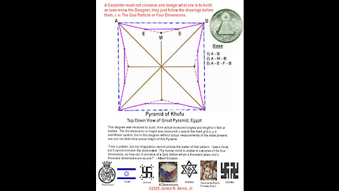 The Holy Grail of Quantum Physics is in the Pryamid of Khufu's design