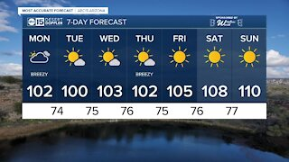 MOST ACCURATE FORECAST: Mini-cooldown coming!