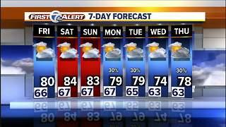 Metro Detroit Forecast: Near 80° tomorrow