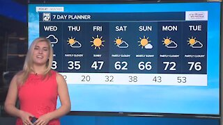 Cooler and breezy with partly cloudy skies