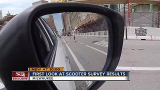 Survey shows mostly favorable reaction to electric scooters
