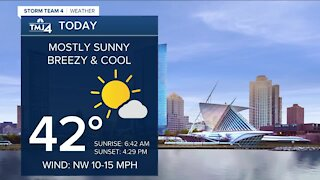 Sunny, chilly Friday with highs around 40