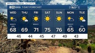 Breezy, rain chances on Wednesday