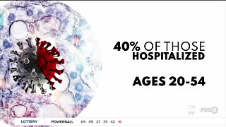 More COVID-19 cases in younger people