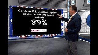 Unisys survey found most Americans concerned about election security