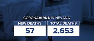 Nevada reports record number of daily COVID-19 deaths at 57