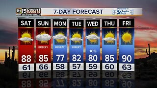 Cooler weather moving into the Valley over the weekend