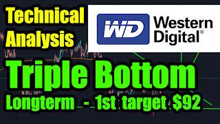 Western Digital Corporation Stock Price Today Triple Bottom