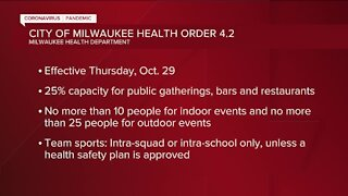 City of Milwaukee revises local COVID-19 orders, placing additional restrictions on gatherings