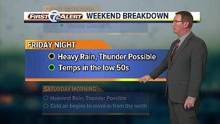 Major Weekend Storm