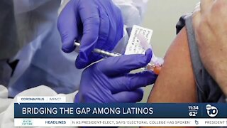 Officials highlight impact pandemic is having on Latina community