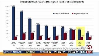 Closer look at reported incidents inside Florida schools