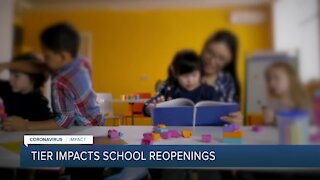 Tier change may impact San Diego County school reopenings