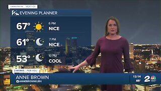 Warmer Weather this Tuesday Afternoon