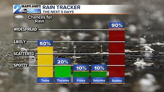 Lowering Rain Chances Into The Weekend
