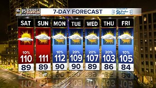 Warm weekend weather ahead for the Valley
