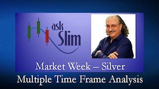 Silver Market Outlook 01/21/29 (SLV SI_F)