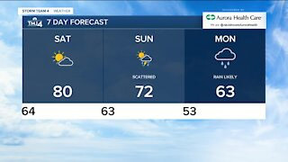 Saturday is another warm day with a high of 80