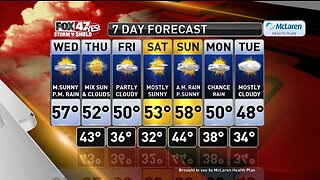 Claire's Forecast 10-23