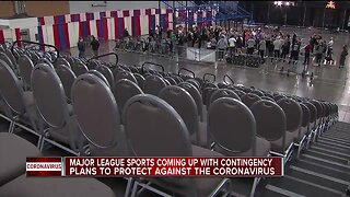 Major league sports coming up with contingency plans to protect against the coronavirus