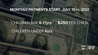 Understanding the expanded child tax credit