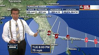 Hurricane Dorian now Cat. 2 hurricane