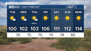 Temperatures rising as the week continues