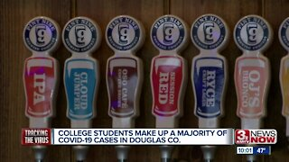 College students make up a majority of COVID-19 cases in Douglas County
